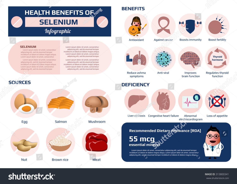 Health Benefits Selenium Infographics Supplements Vector ...