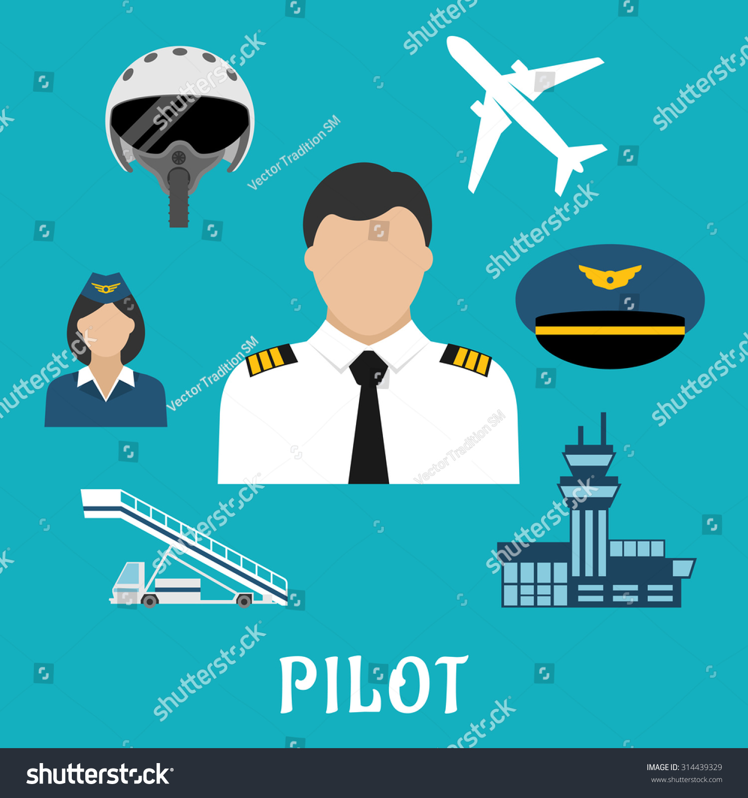 how to become an airline pilot without the military