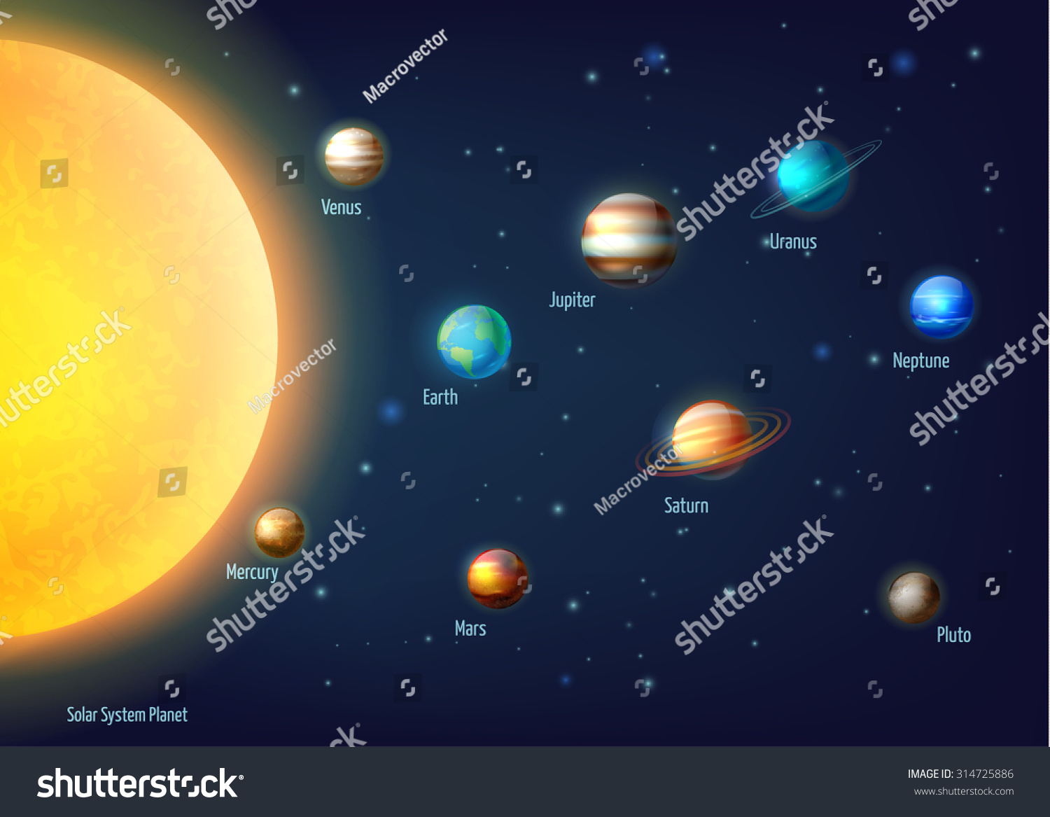 Solar System Background Sun Planets Outer Stock Vector 314725886 ...