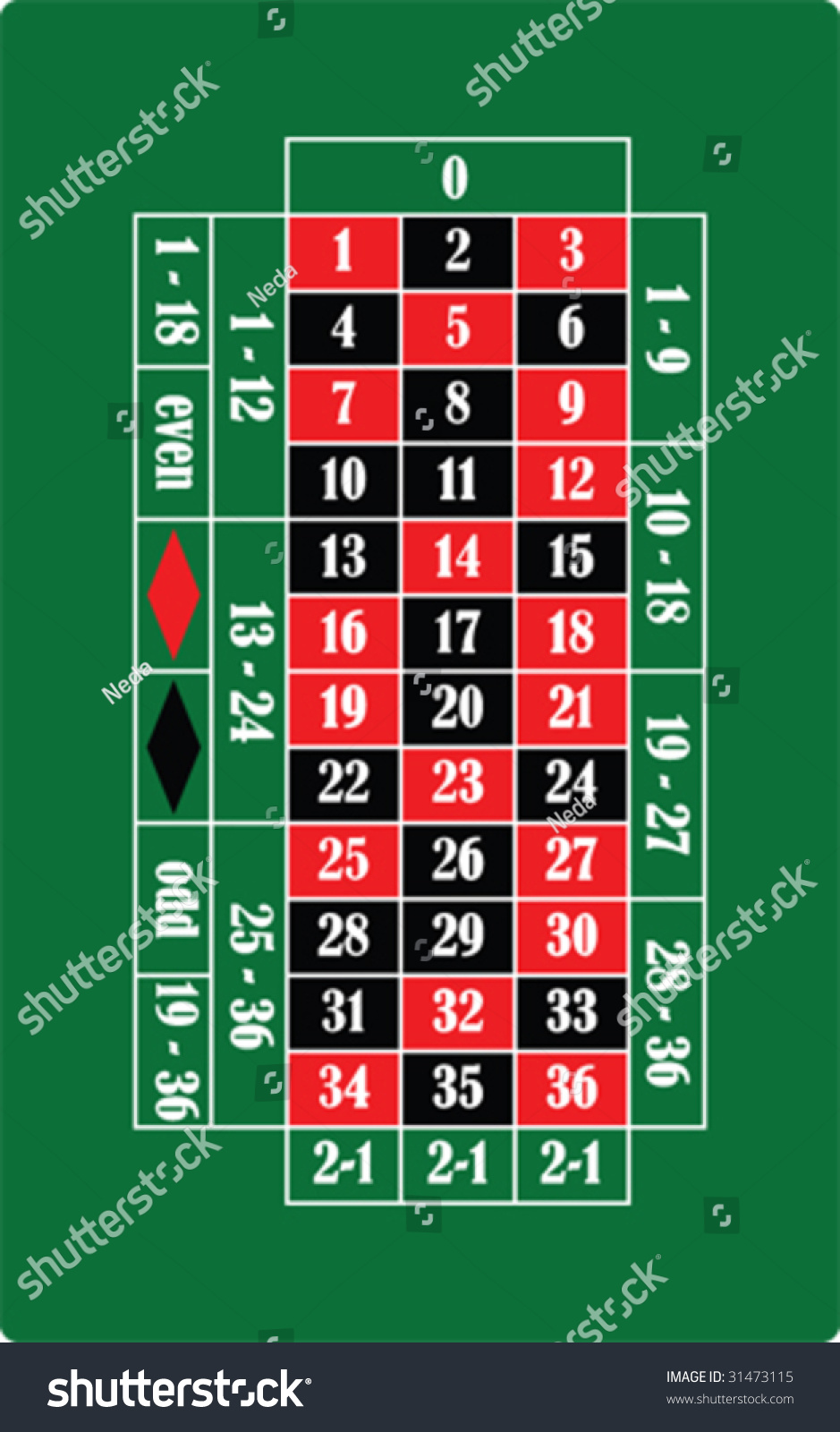 Traditional european roulette table vector illustration stock vector - Vector Roulette Table