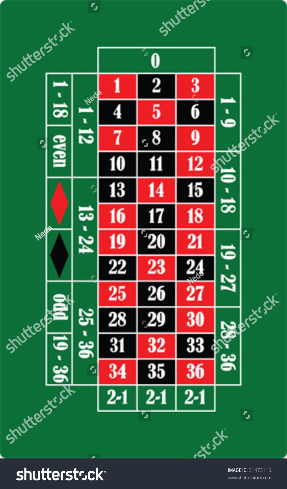 online casino site european roulette