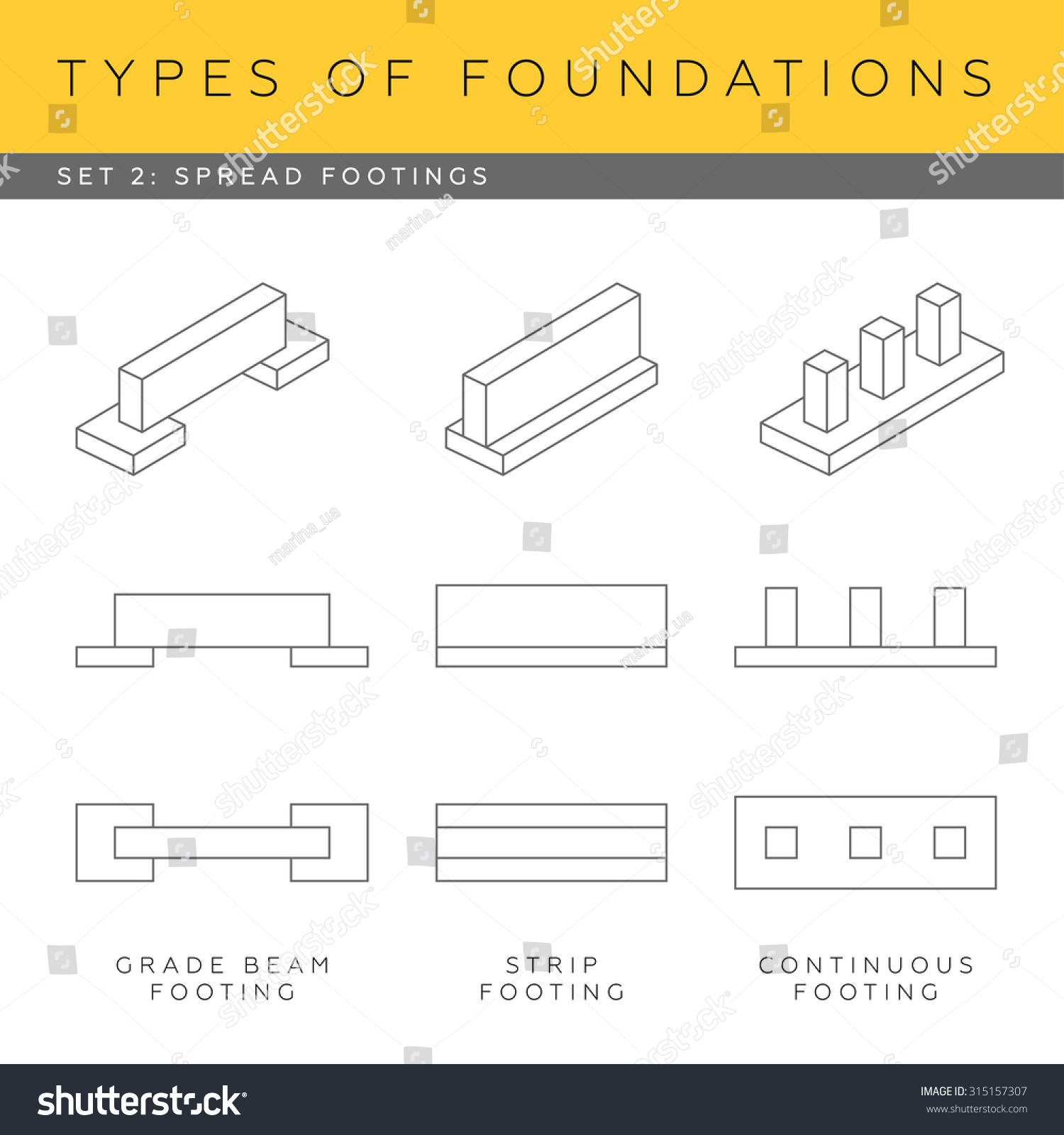 Set of vector architectural blueprints shallow for What types of foundations are there