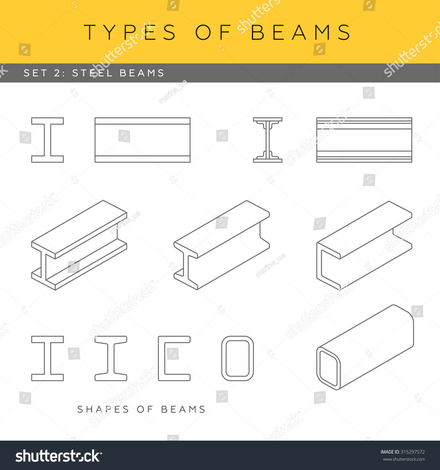 Types of i beams bing images