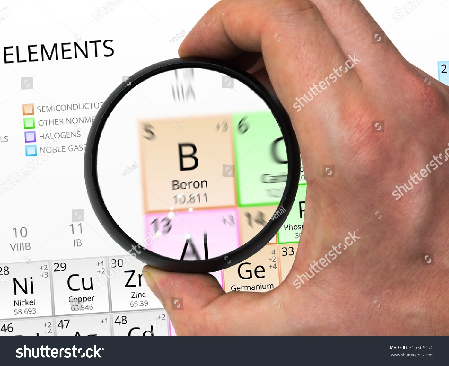 Boron symbol b element periodic table stock photo 315366170 boron symbol b element of the periodic table zoomed with magnifying glass gamestrikefo Image collections