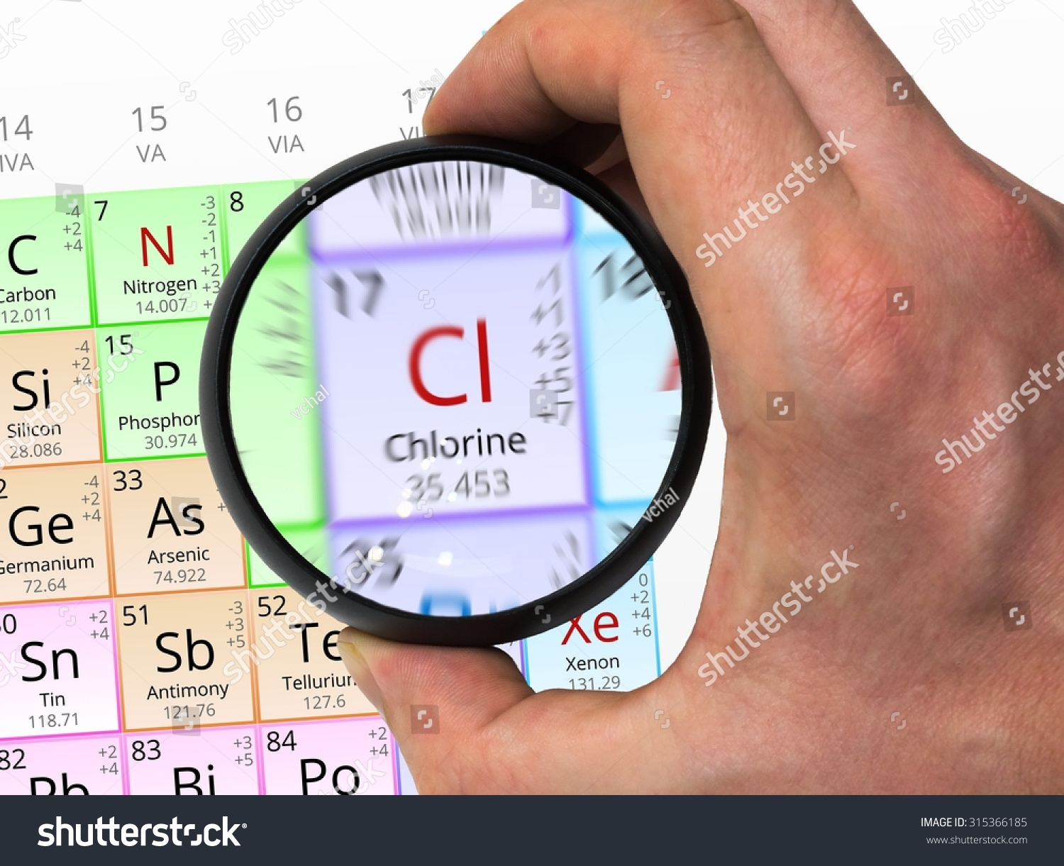 Chlorine symbol cl element periodic table stock photo 315366185 chlorine symbol cl element of the periodic table zoomed with magnifying glass gamestrikefo Image collections
