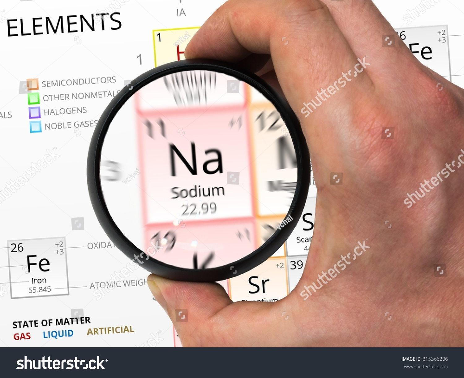 Where is sodium found on the periodic table image collections why is sodium na on the periodic table choice image periodic why is sodium na on gamestrikefo Choice Image