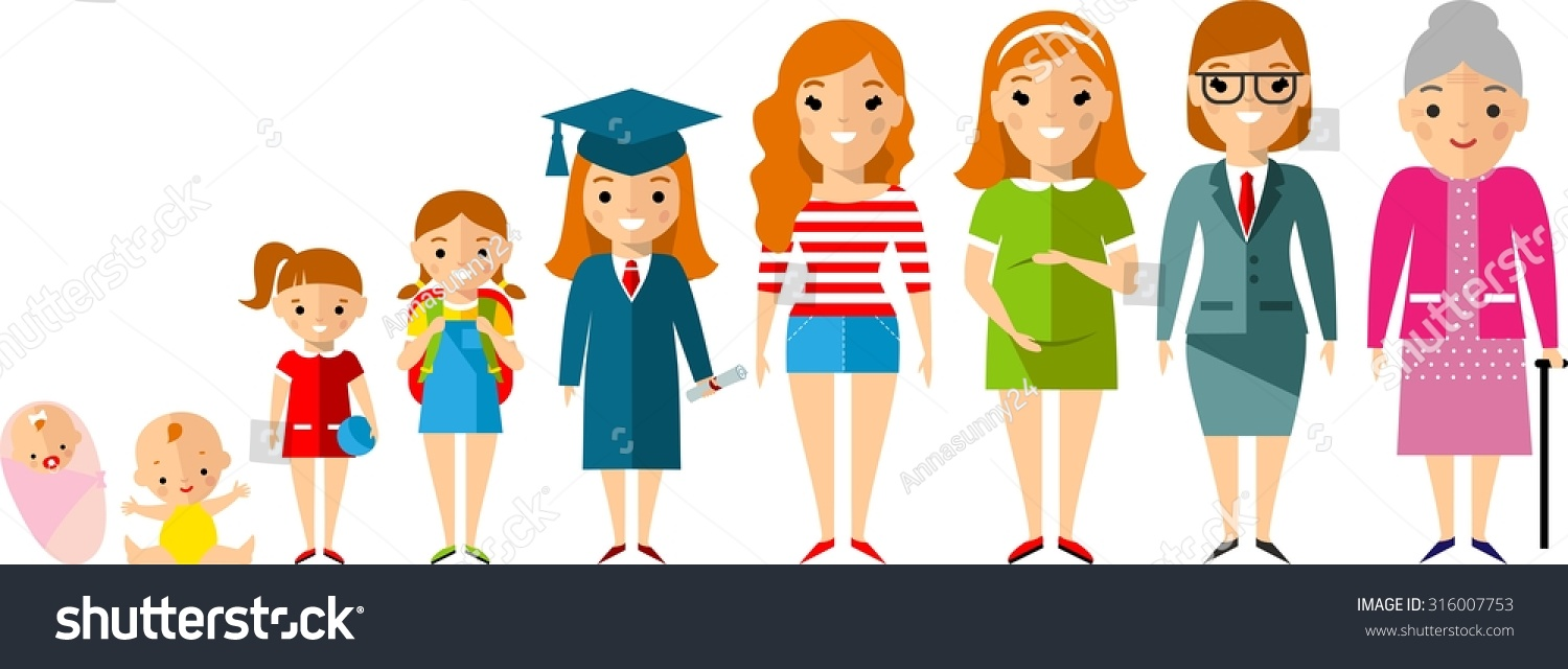 All Age Group European People Generations Stock Vector 316007753 ...