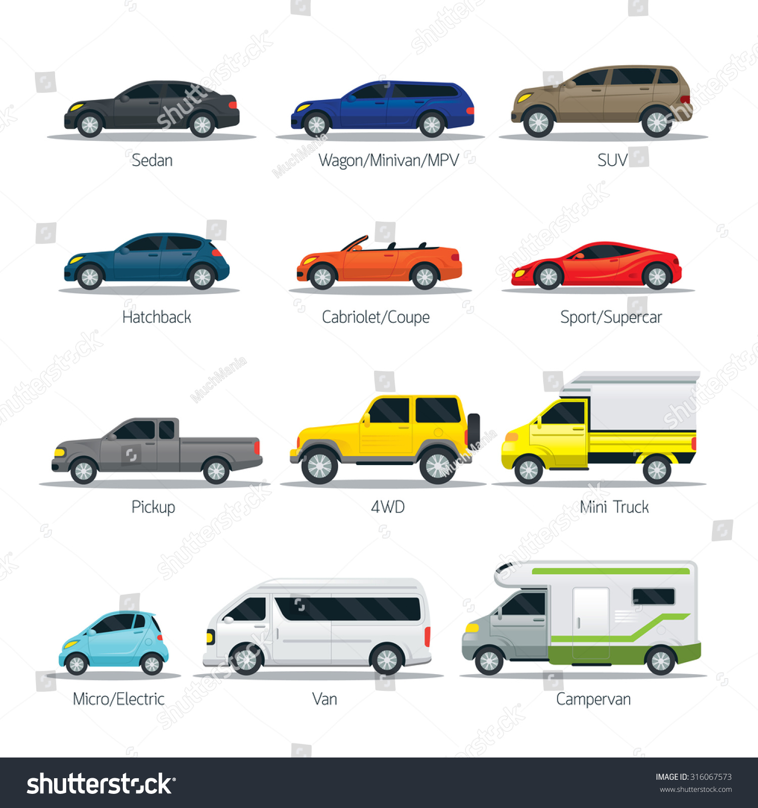 Uber Types Of Vehicles >> Car Type Model Objects Icons Set Stock Vector 316067573 - Shutterstock