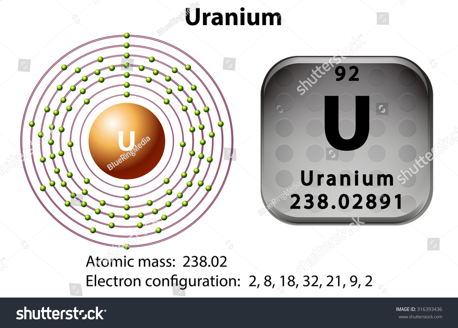 Symbol Electron Diagram Uranium Illustration Stock Vector Royalty