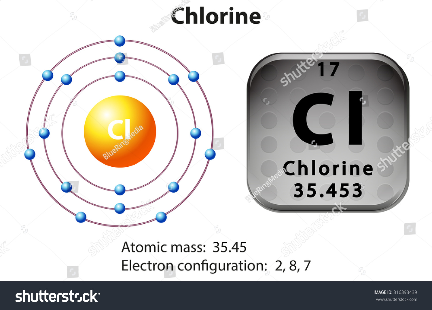 Symbol Electron Diagram Chlorine Illustration Stock Vector 316393439