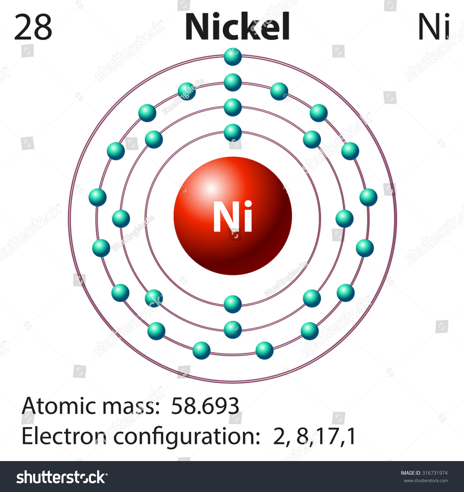 Royalty Free Symbol And Electron Diagram For Nickel 316731974