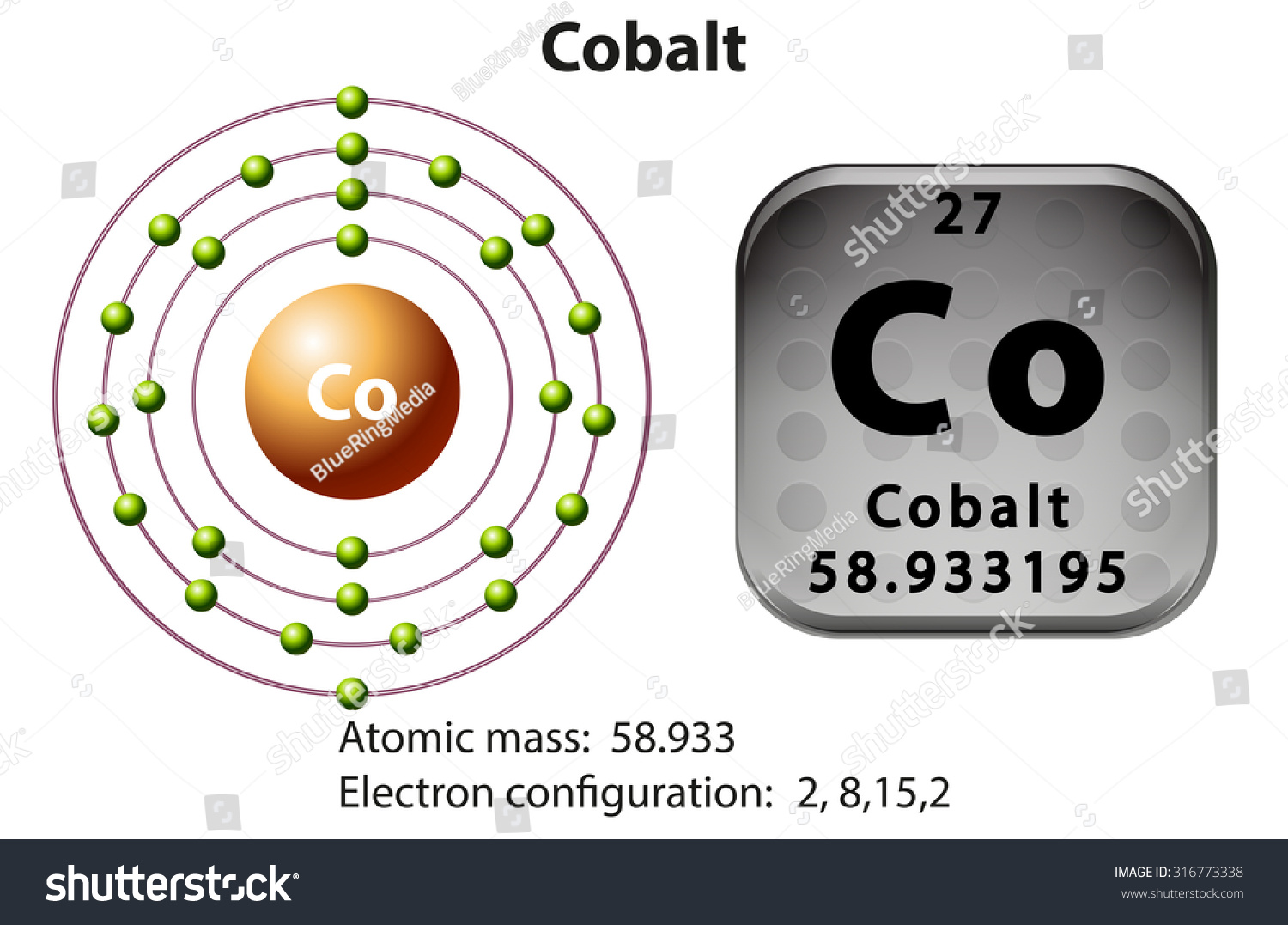 Symbol Electron Diagram Cobalt Illustration Stock Vector 316773338 ...