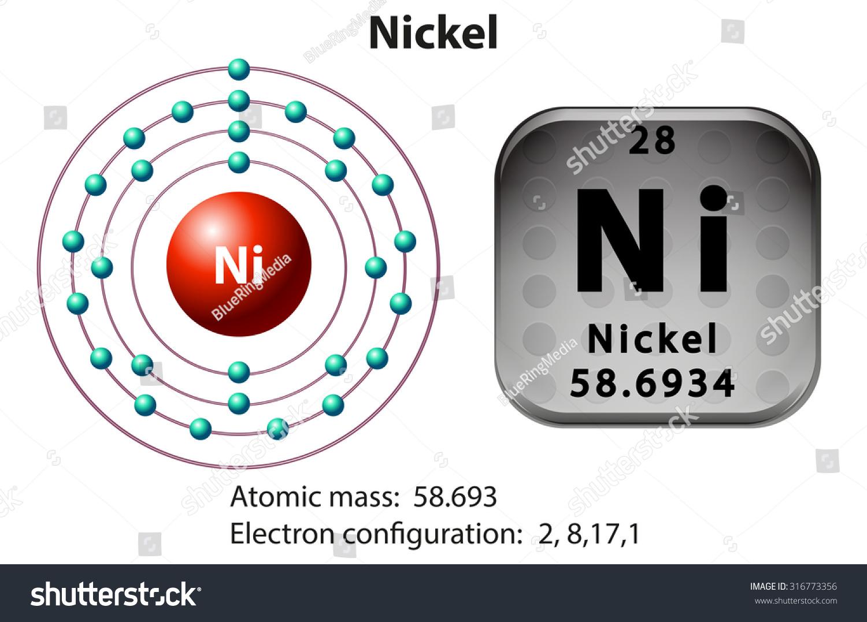 Symbol electron diagram nickel illustration stock vector 316773356 symbol and electron diagram for nickel illustration buycottarizona Gallery