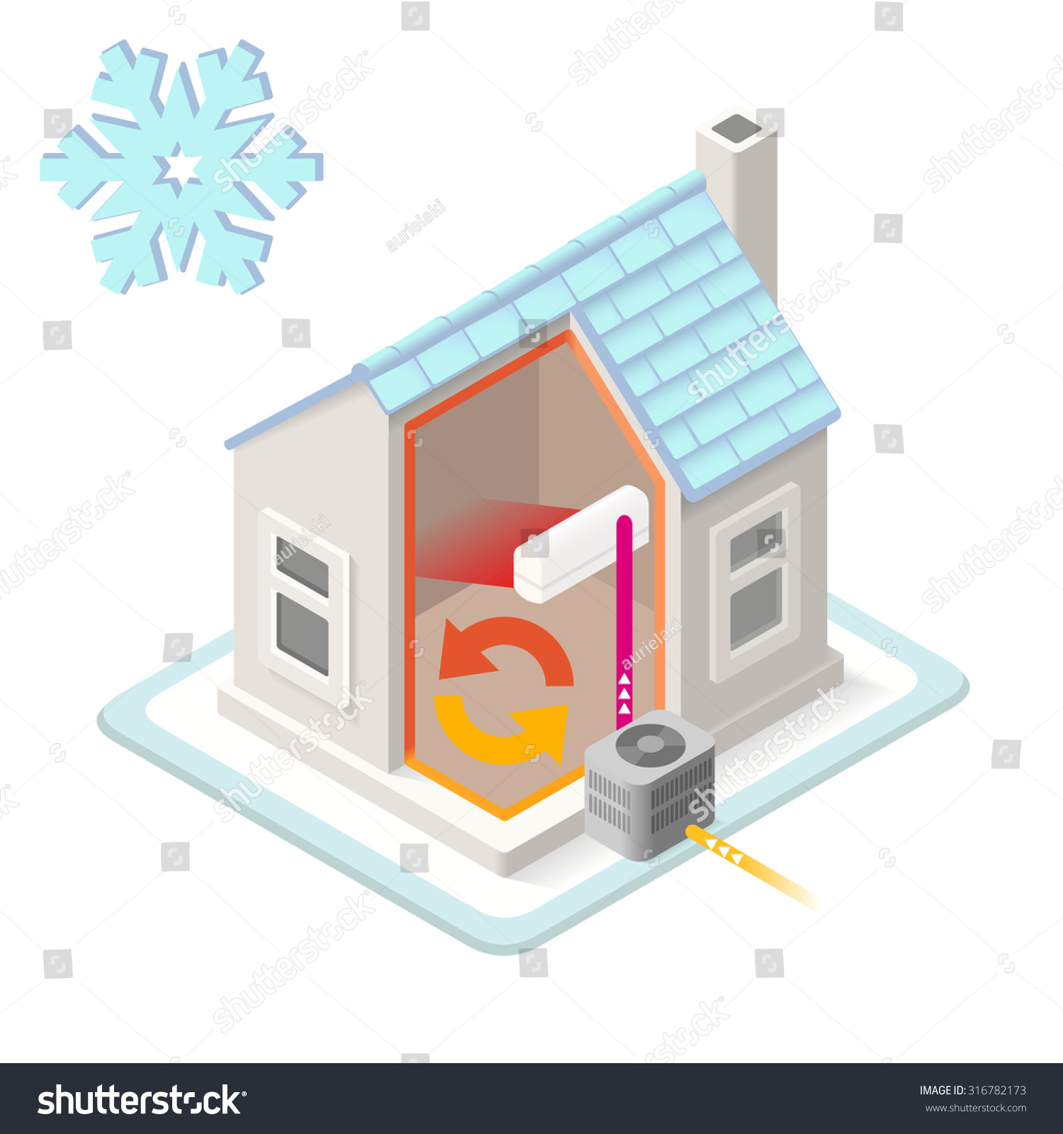 stock photo home heating system chain air conditioning unit cold house heating heat pump infographic diagram 316782173 home heating system chain air conditioning stock illustration air conditioning unit system diagram at bakdesigns.co