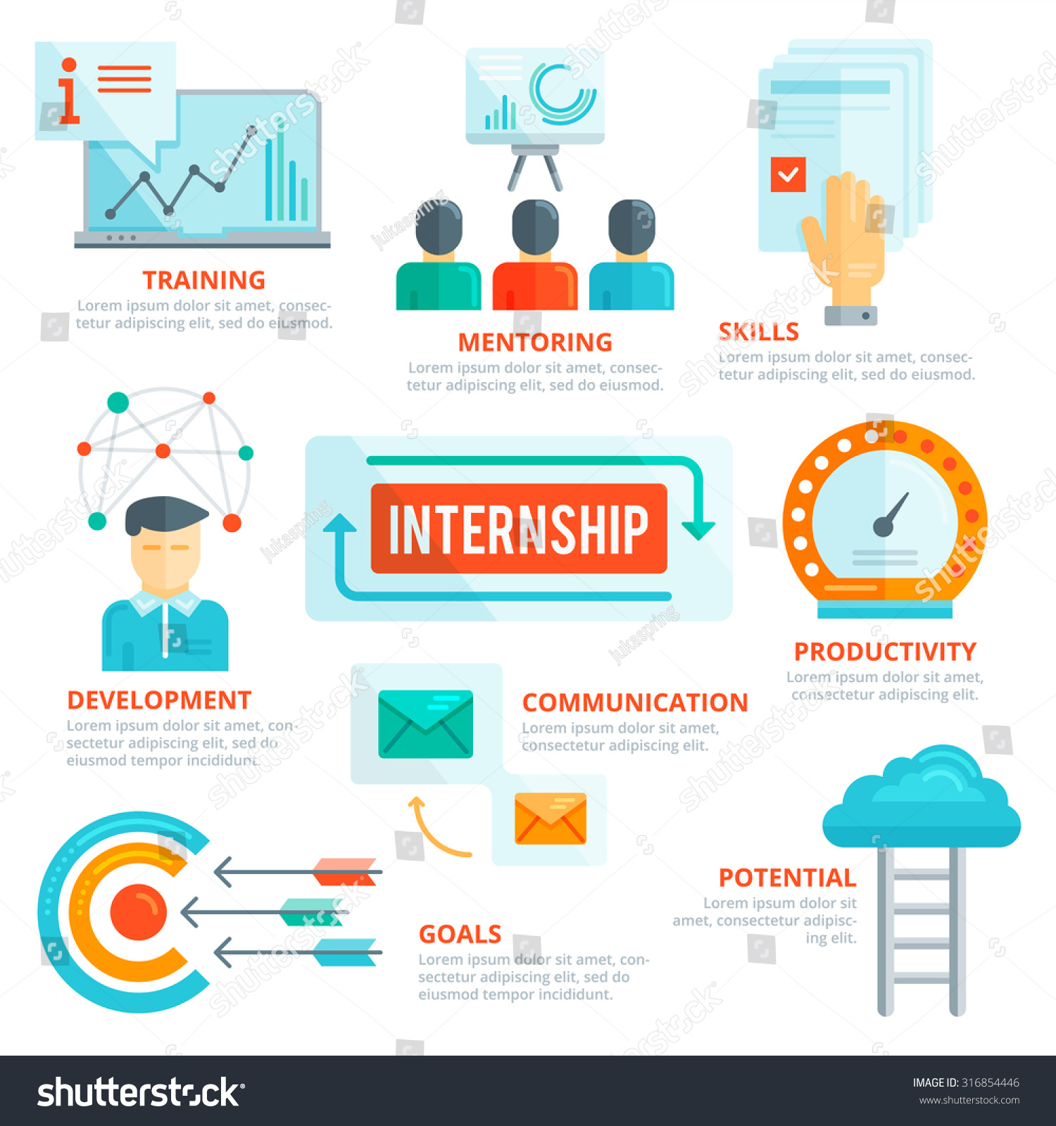 intern performance development process In contrast, development is a sort of educational process which focuses on the growth and maturity of the managerial personnel check out the article given below, that elucidates the.