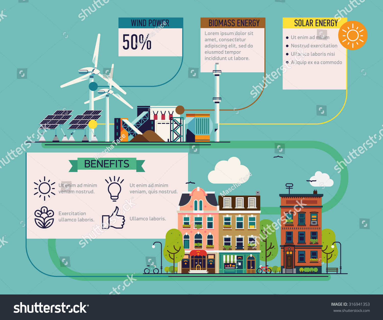 Alternative renewable energy resources infographic layout for Ecosystem brochure template