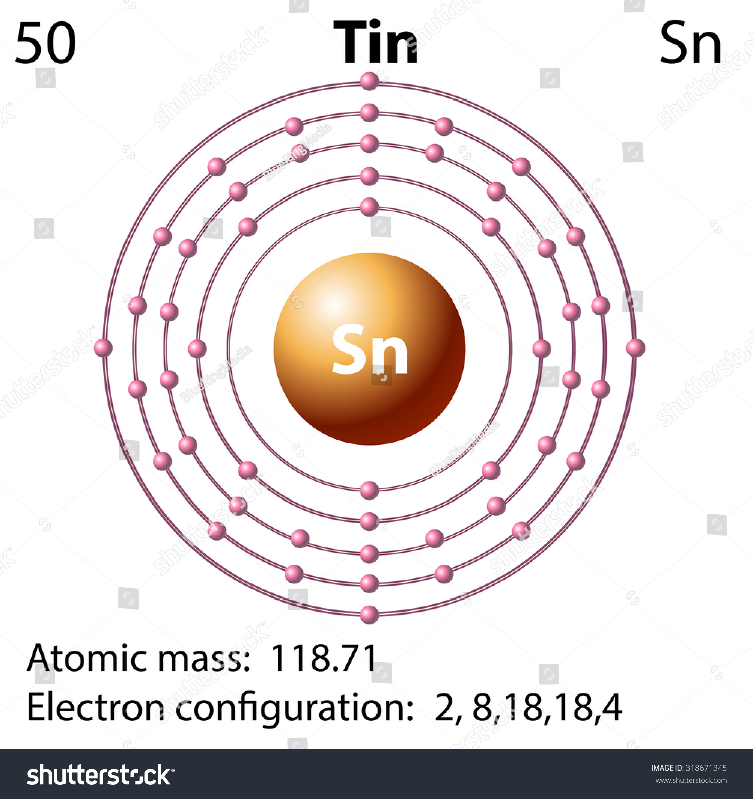 Symbol electron diagram tin illustration stock vector 318671345 symbol electron diagram tin illustration stock vector 318671345 shutterstock pooptronica