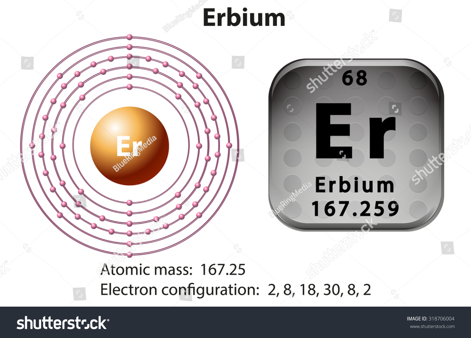 Erbium er element periodic table retail store layout software alcohol periodic table symbol gallery periodic table images stock vector symbol and electron diagram for erbium gamestrikefo Image collections