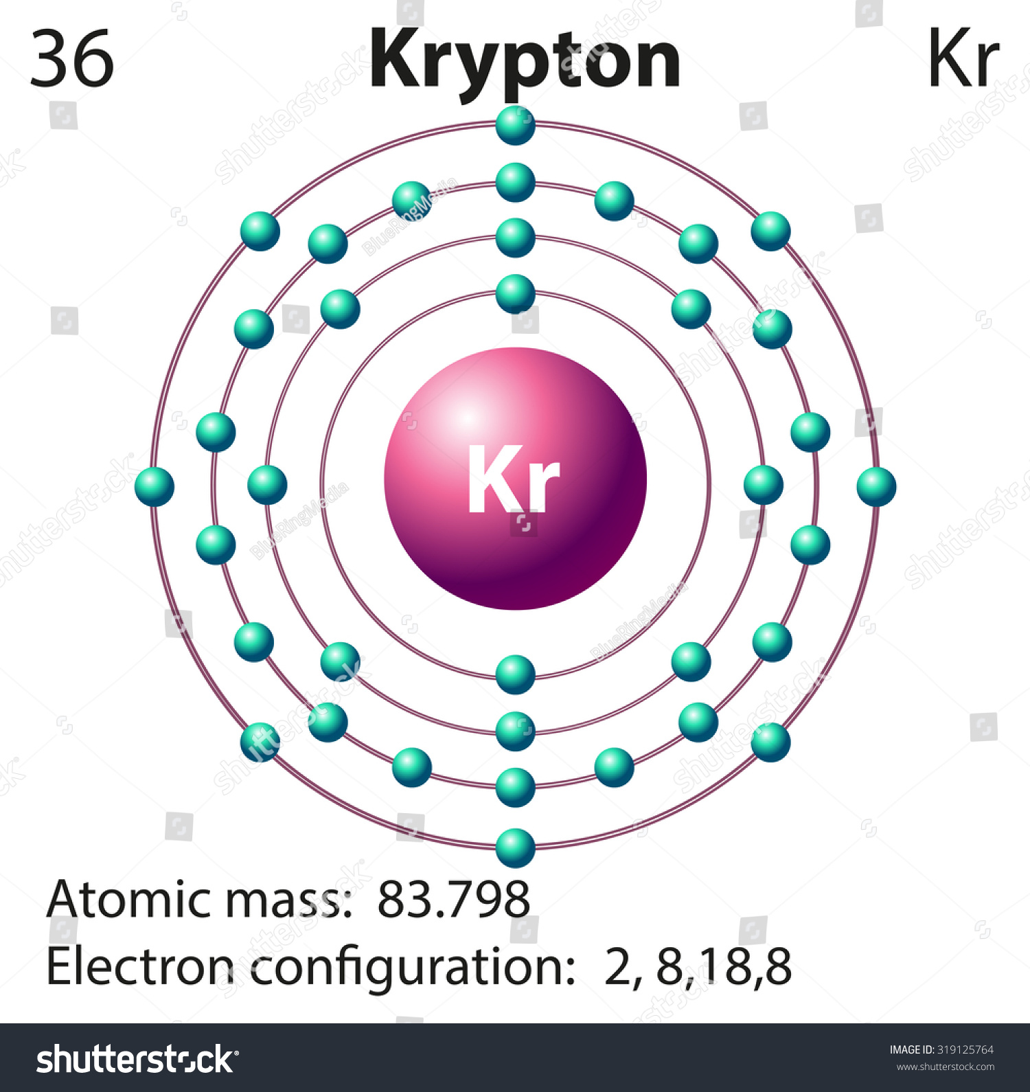 Krypton Element Diagram Trusted Wiring Diagrams Atoms Electron Configurations Of Elements The Atom Complete U2022 Hydrogen