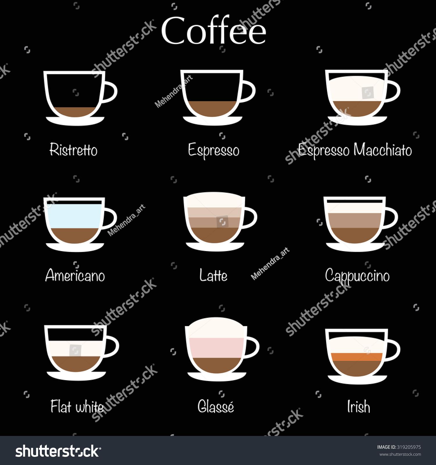 Types Coffee Vector Illustration Coffee Infographic Stock