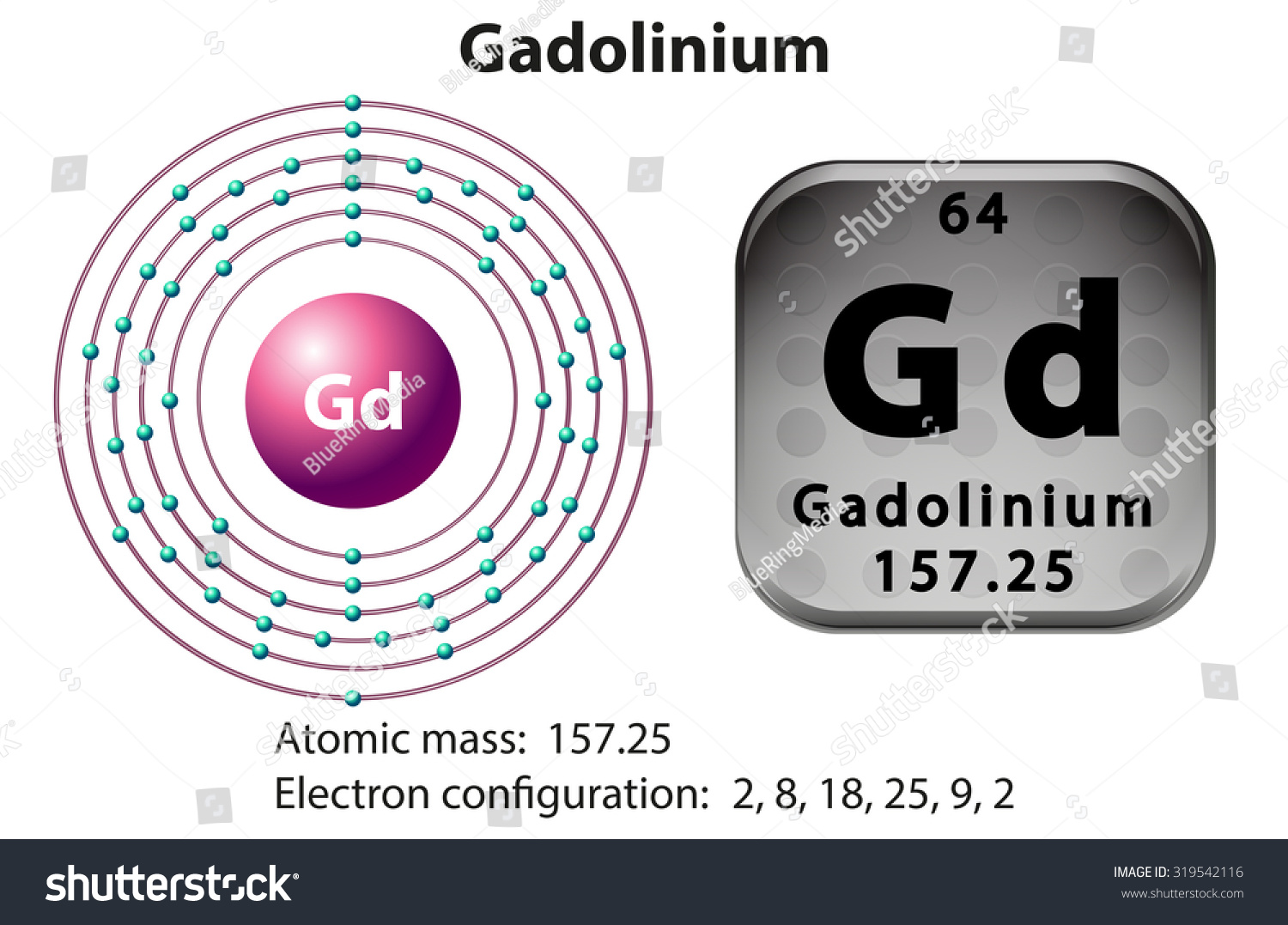 stock vector symbol and electron diagram for gadolinium illustration 319542116 holmium orbital diagram orbital diagram for nitrogen \u2022 wiring  at soozxer.org