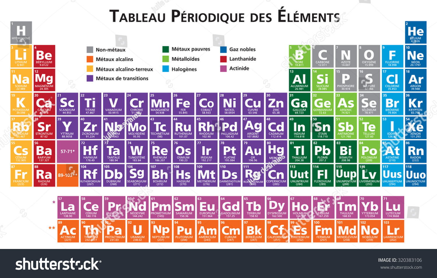 French periodic table elements illustration vector stock vector french periodic table of the elements illustration vector version 10 gamestrikefo Gallery