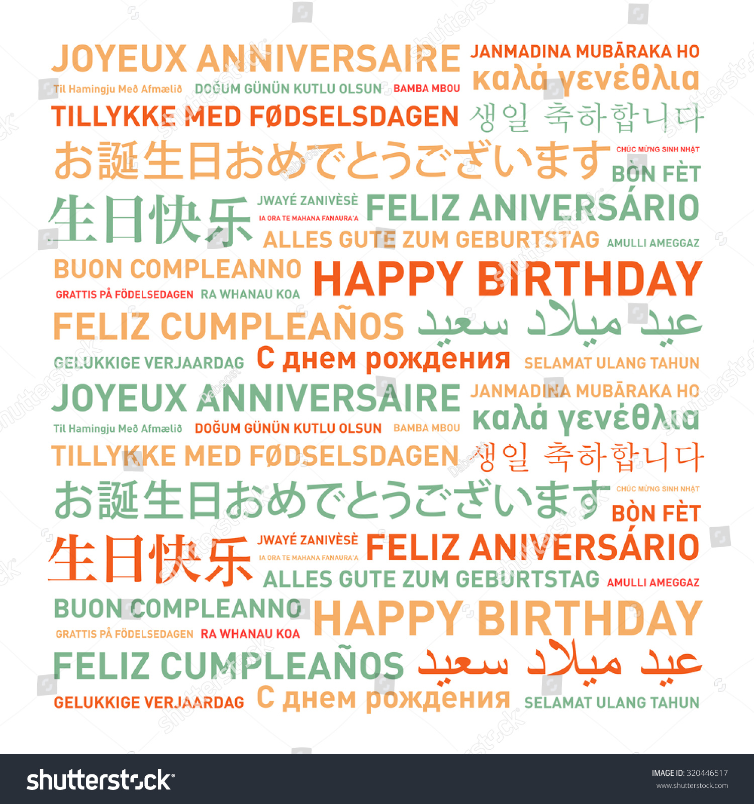 Happy Birthday From The World. Different Languages