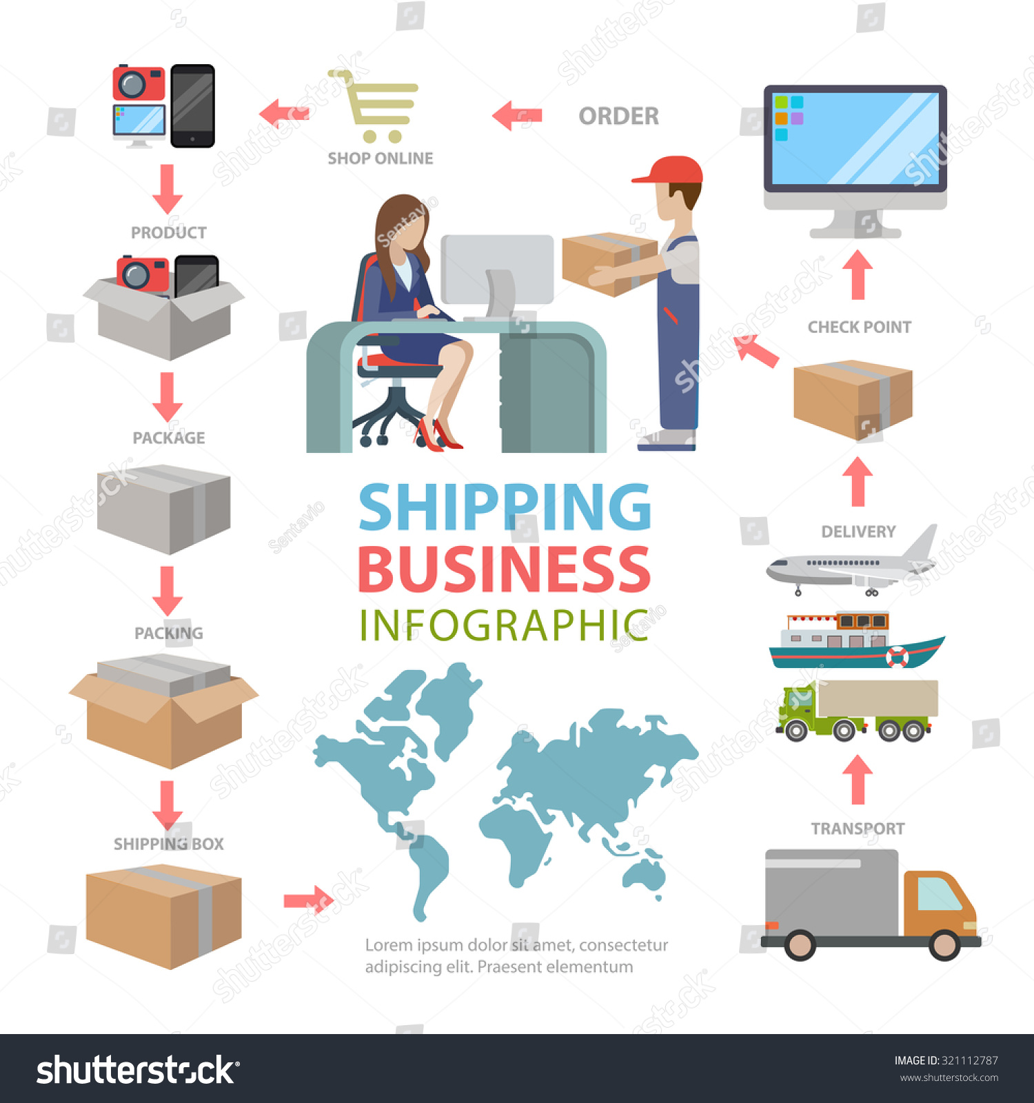 Shipping Delivery: Shipping Delivery Business Flat Style Thematic Stock