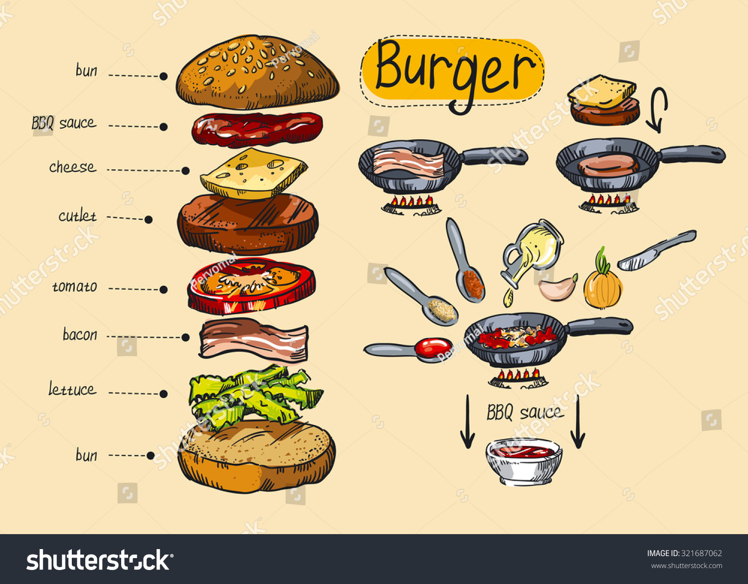 American Burger Cooking Recipe Step By Stock Vector (Royalty