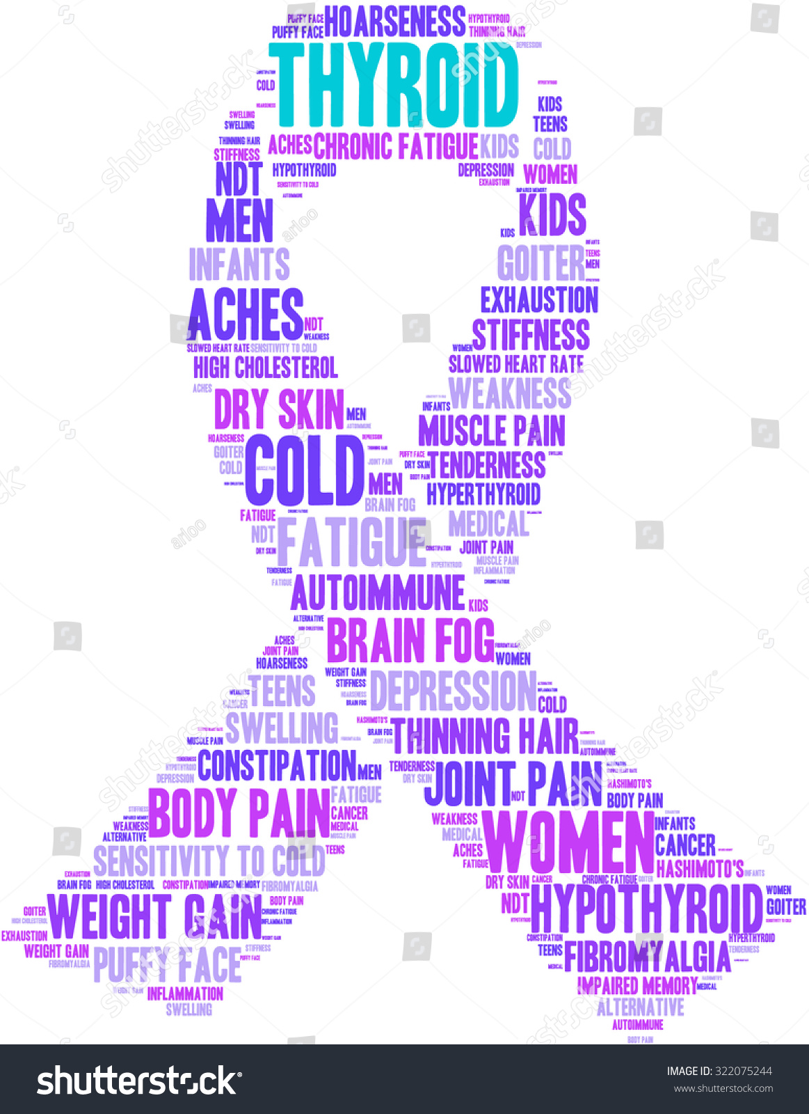 Ribbon Shaped Thyroid Cancer Word Cloud Stock Vector Royalty Free