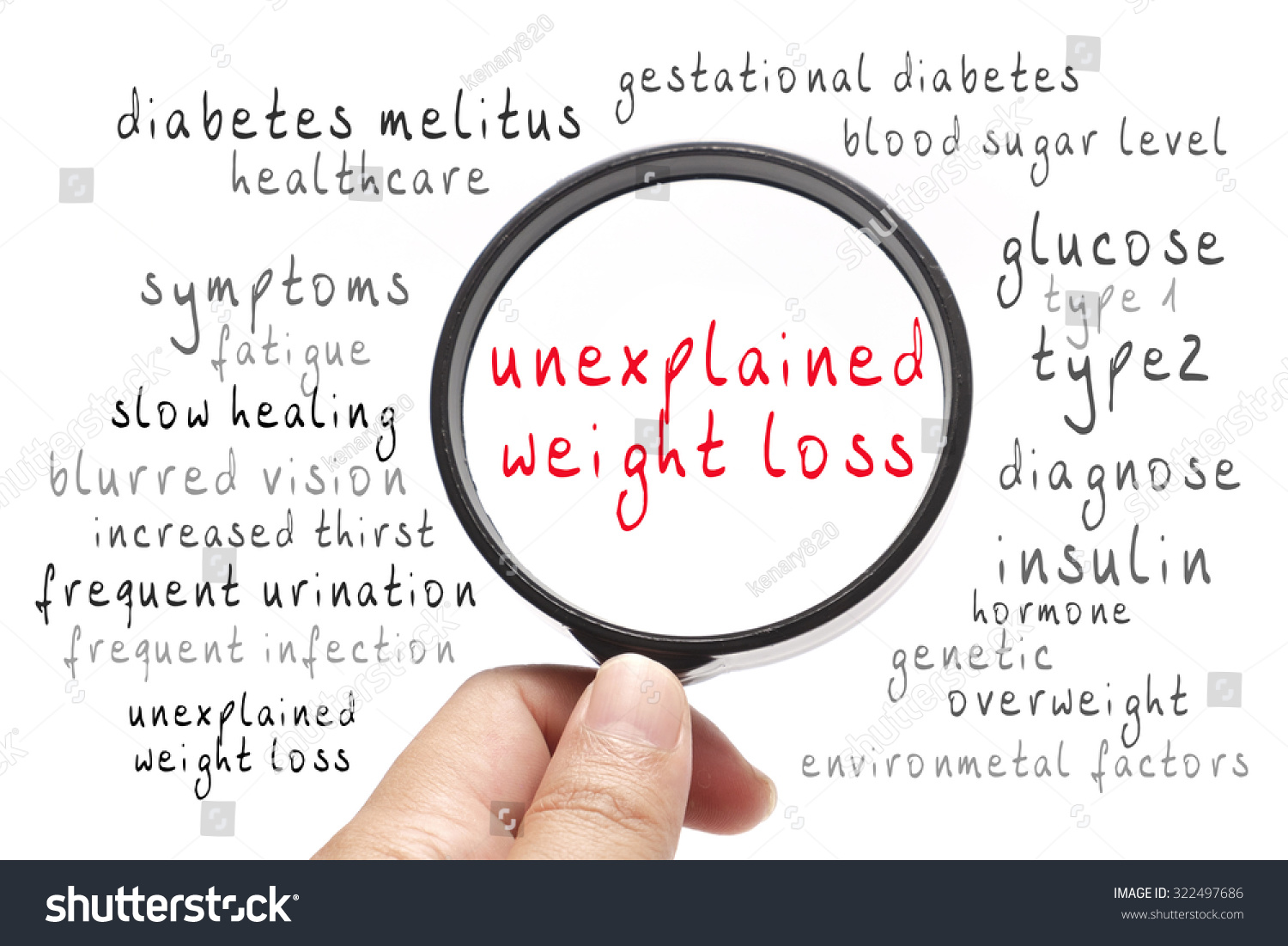 Have 106r01412 weight loss these biomarkers can