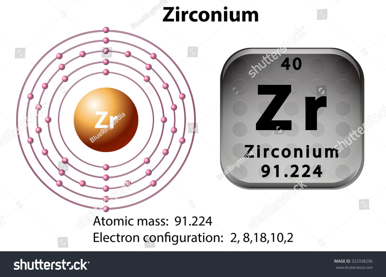 Oxygen Atom Diagram 2d Data Schema Model Atomic Zirconium U2022 Mifinder Co Electron Shell