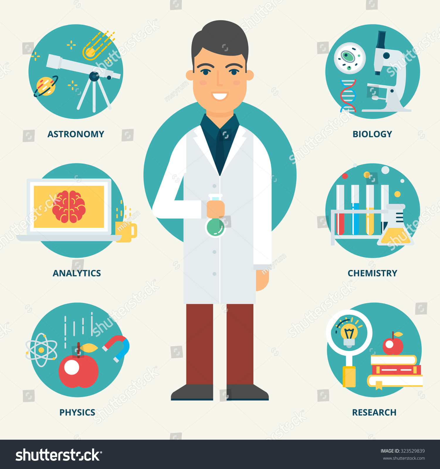 profession scientist vector illustration flat style stock vector royalty free 323529839 https www shutterstock com image vector profession scientist vector illustration flat style 323529839