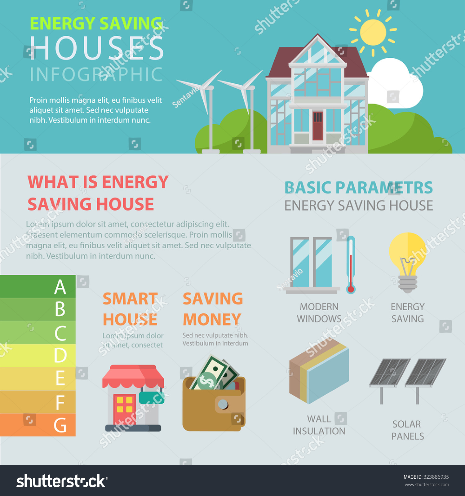 Energy saving house flat style thematic infographics for Types of energy efficient windows