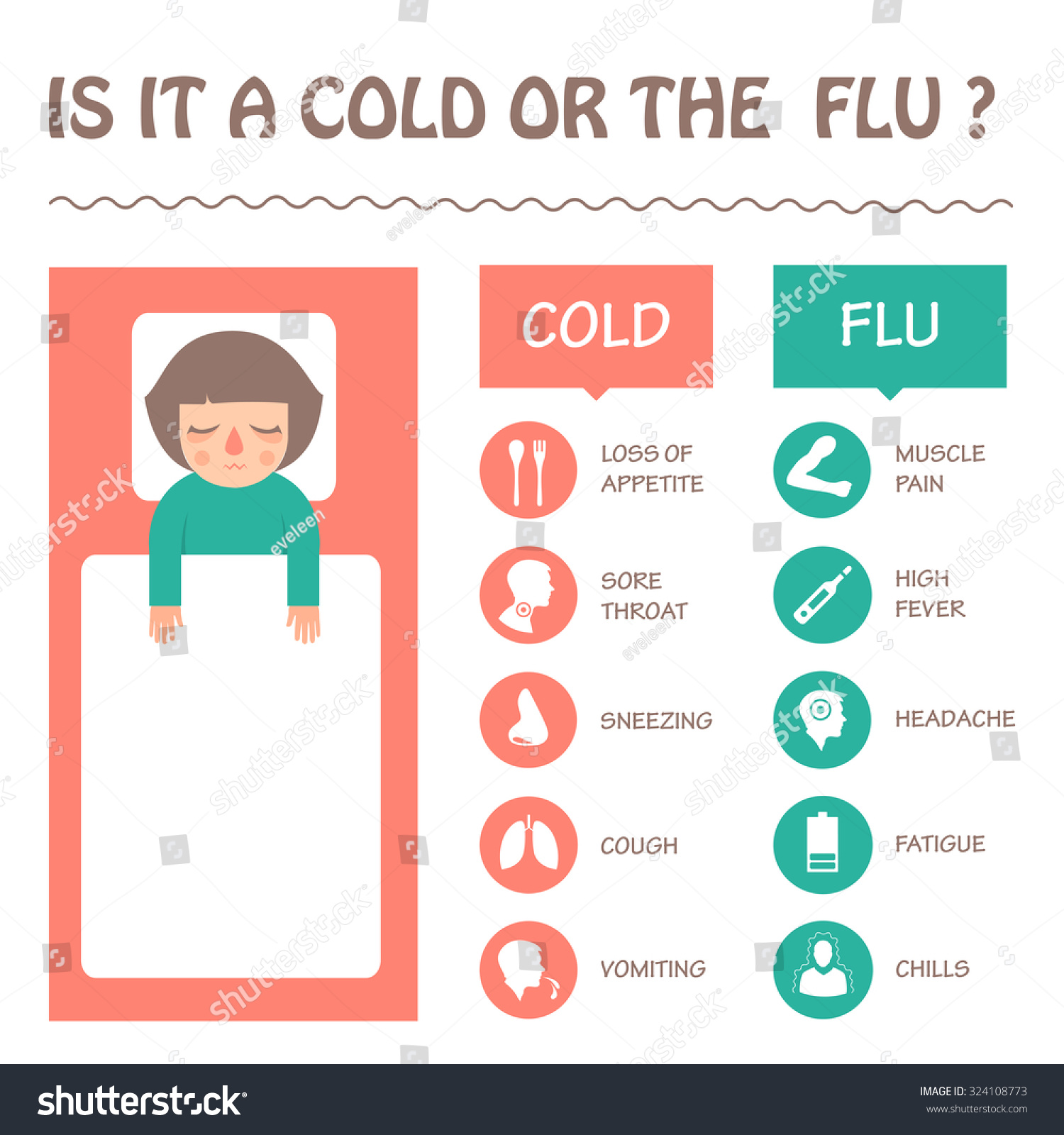 Flu Cold Disease Symptoms Infographic Vector Stock Vector. Nothing Signs. Catholic Church Signs Of Stroke. Glycosuria Signs. Prehospital Stroke Signs. Body Shapes Signs. Clinical Signs. Pregnant Signs Of Stroke. Simian Signs