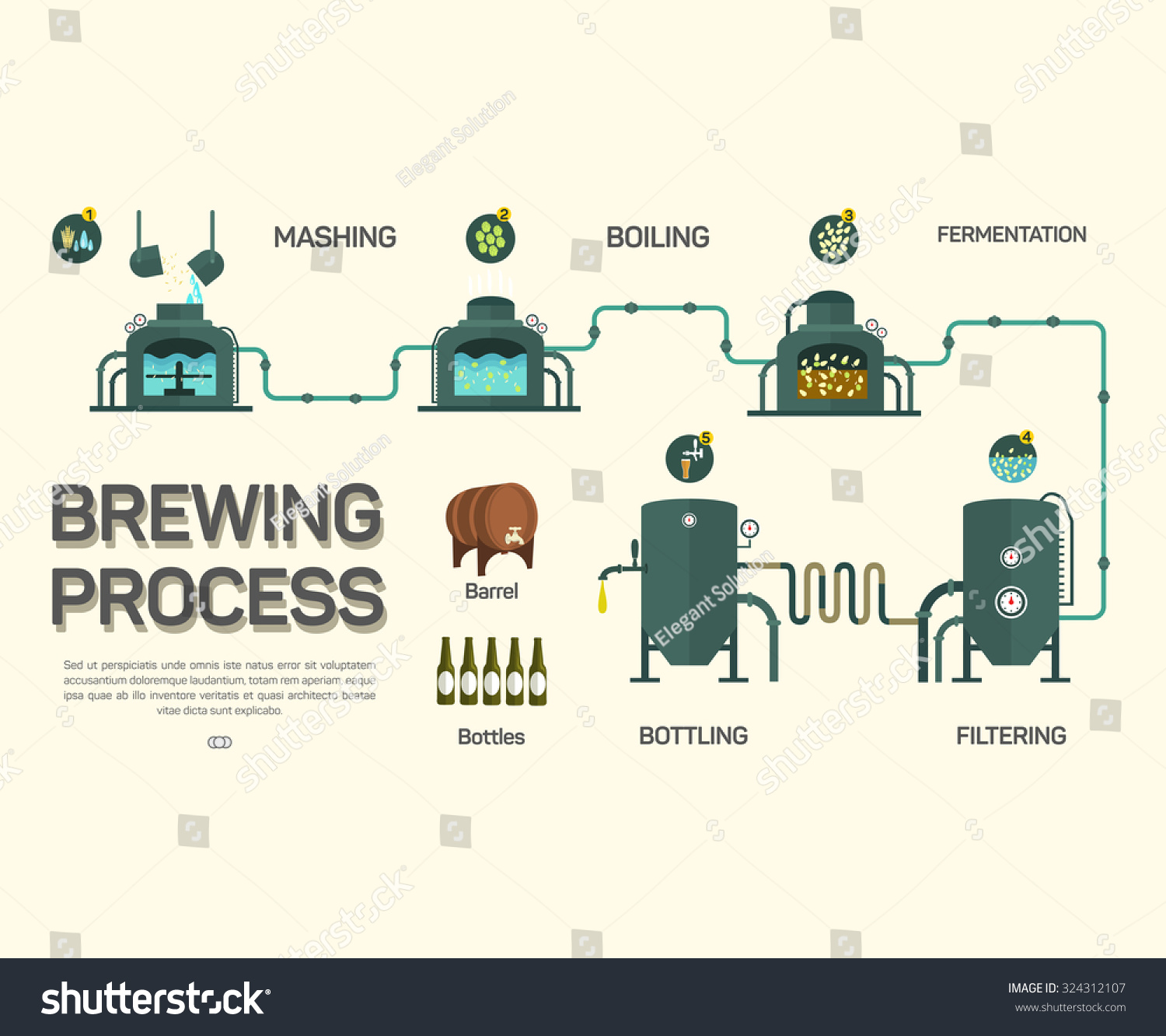 Beer Brewing Process Infographic Flat Style Stock Vector 324312107 ...
