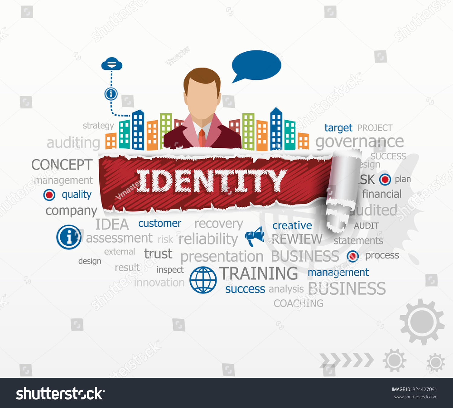 concept of identity One's self-concept (also called self-construction, self-identity, self-perspective or self-structure) is a collection of beliefs about oneself generally, self-concept embodies the answer to.