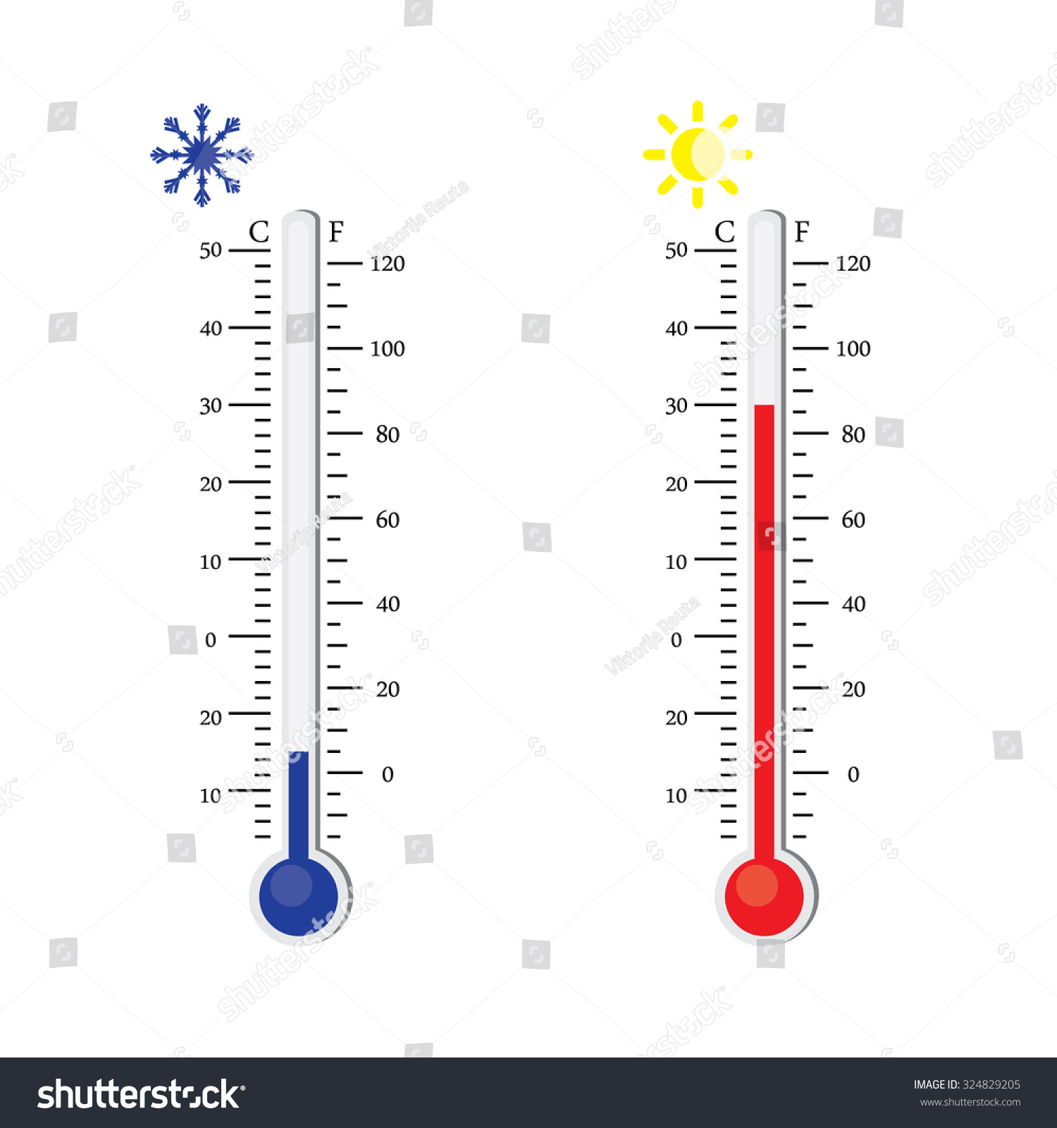 how to read a thermometer in fahrenheit