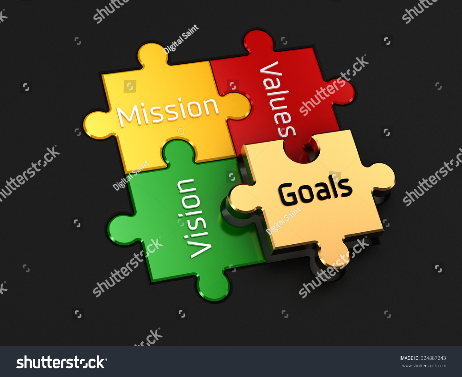 vision mission values and goals of Mission, vision, and goals mission keeping america informed as the official, digital core values commitment, customer service.