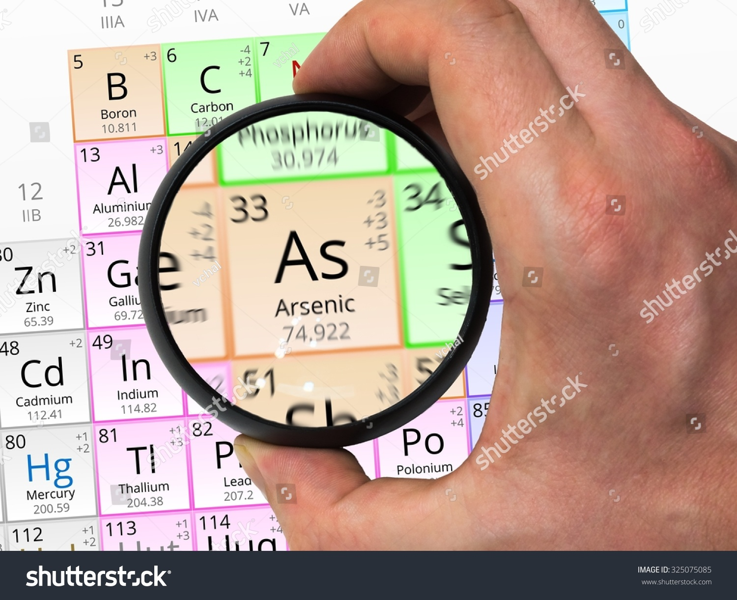Arsenic symbol as element periodic table stock photo 325075085 arsenic symbol as element of the periodic table zoomed with magnifying glass biocorpaavc Image collections