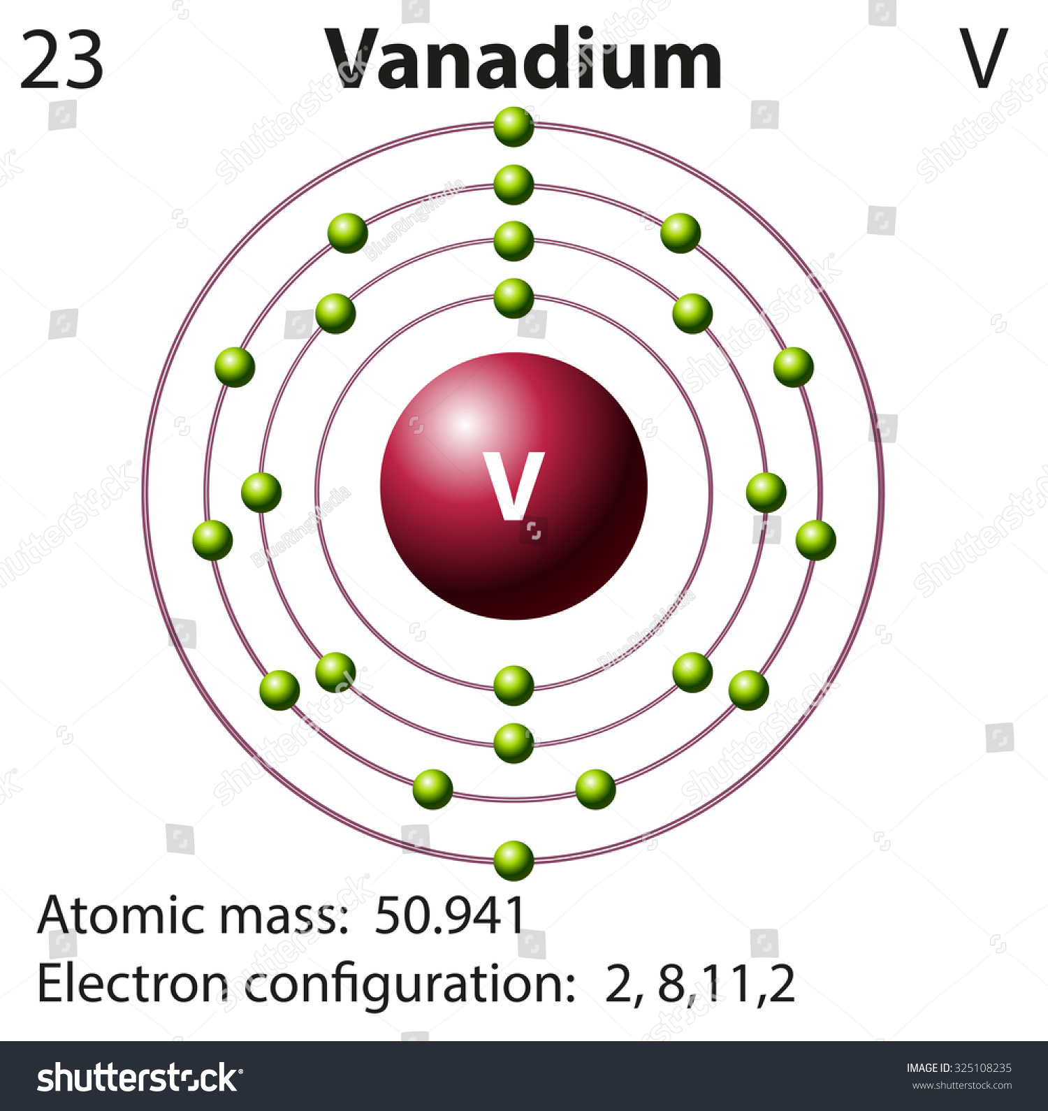 symbol and electron diagram for vanadium illustration 325108235  : electron diagram - findchart.co