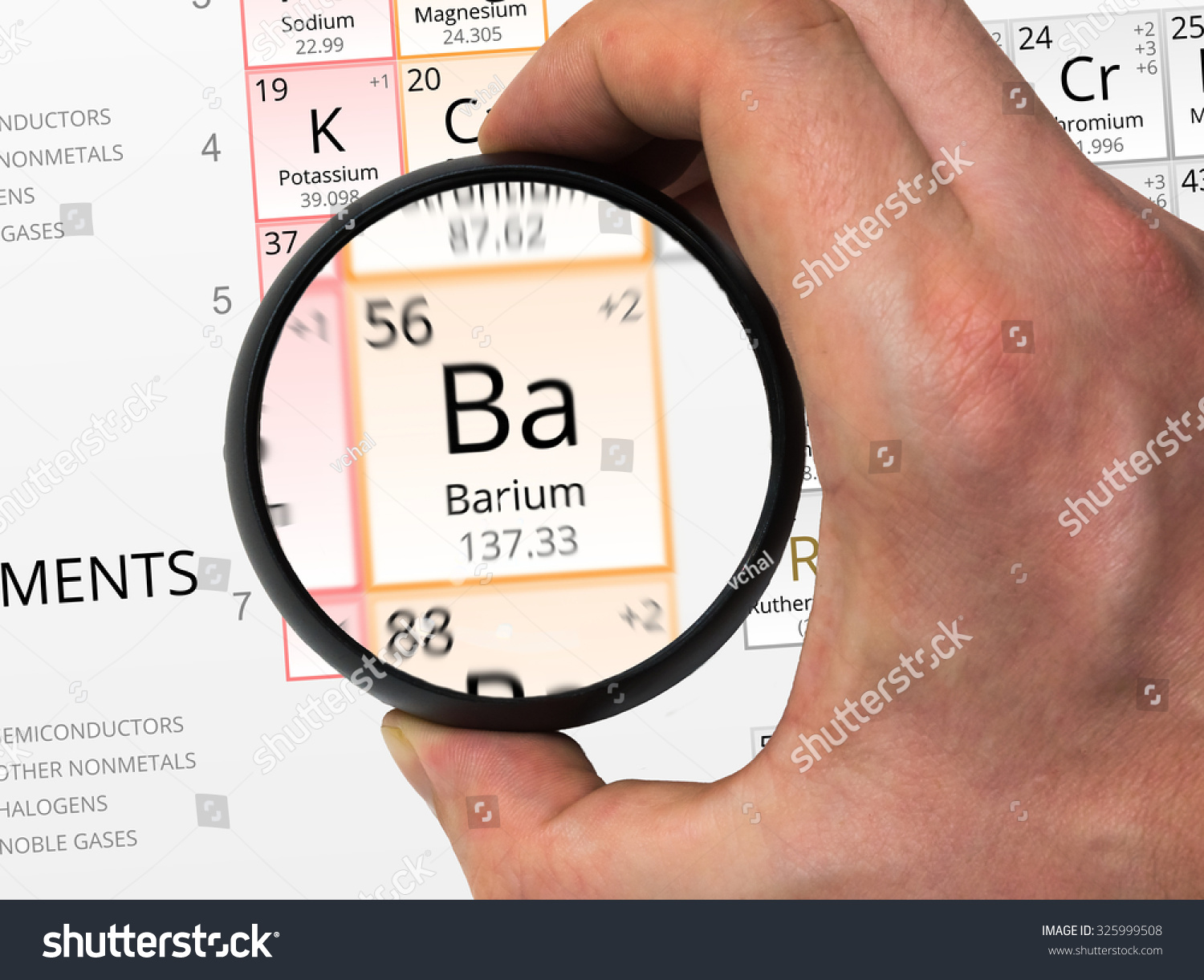 Barium symbol ba element periodic table stock photo 325999508 barium symbol ba element of the periodic table zoomed with magnifying glass gamestrikefo Image collections
