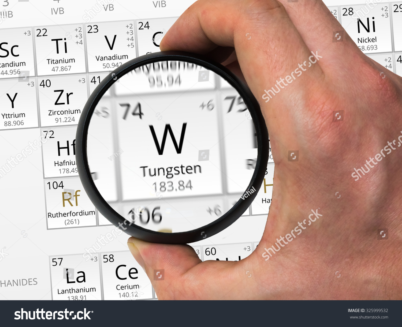 Tungsten Symbol W Element Periodic Table Stock Photo Edit Now