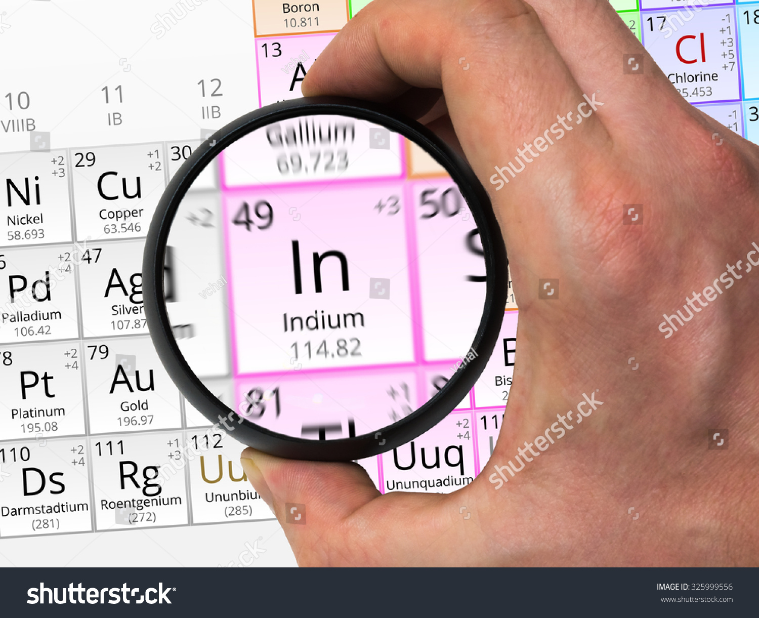 Indium symbol in element periodic table stock photo 325999556 indium symbol in element of the periodic table zoomed with magnifying glass gamestrikefo Gallery