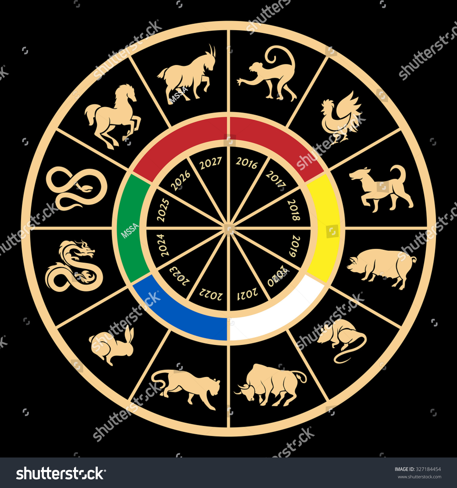 Calendar Design Zodiac : Chinese years zodiac calendar animal sign stock vector