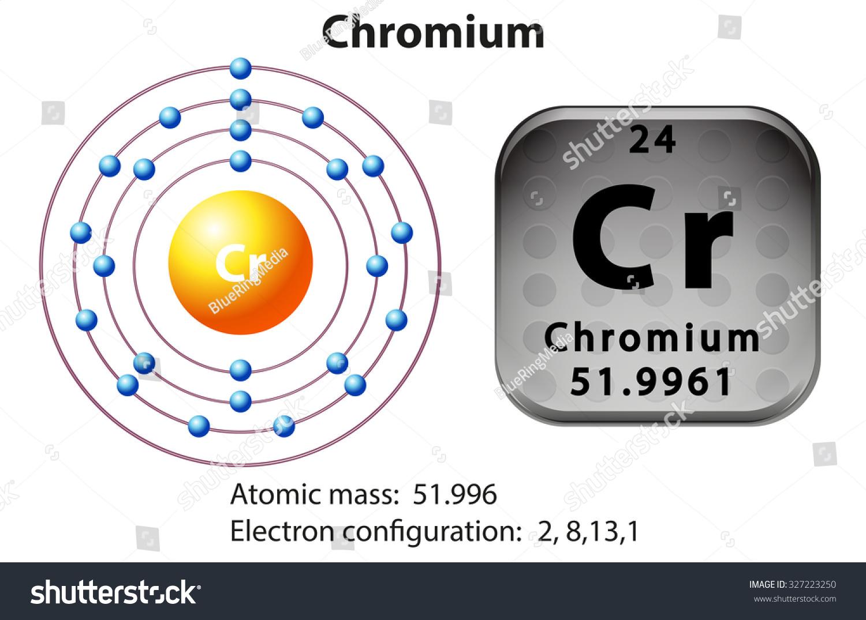 Symbol Electron Diagram Chromium Illustration Stock Vector 327223250