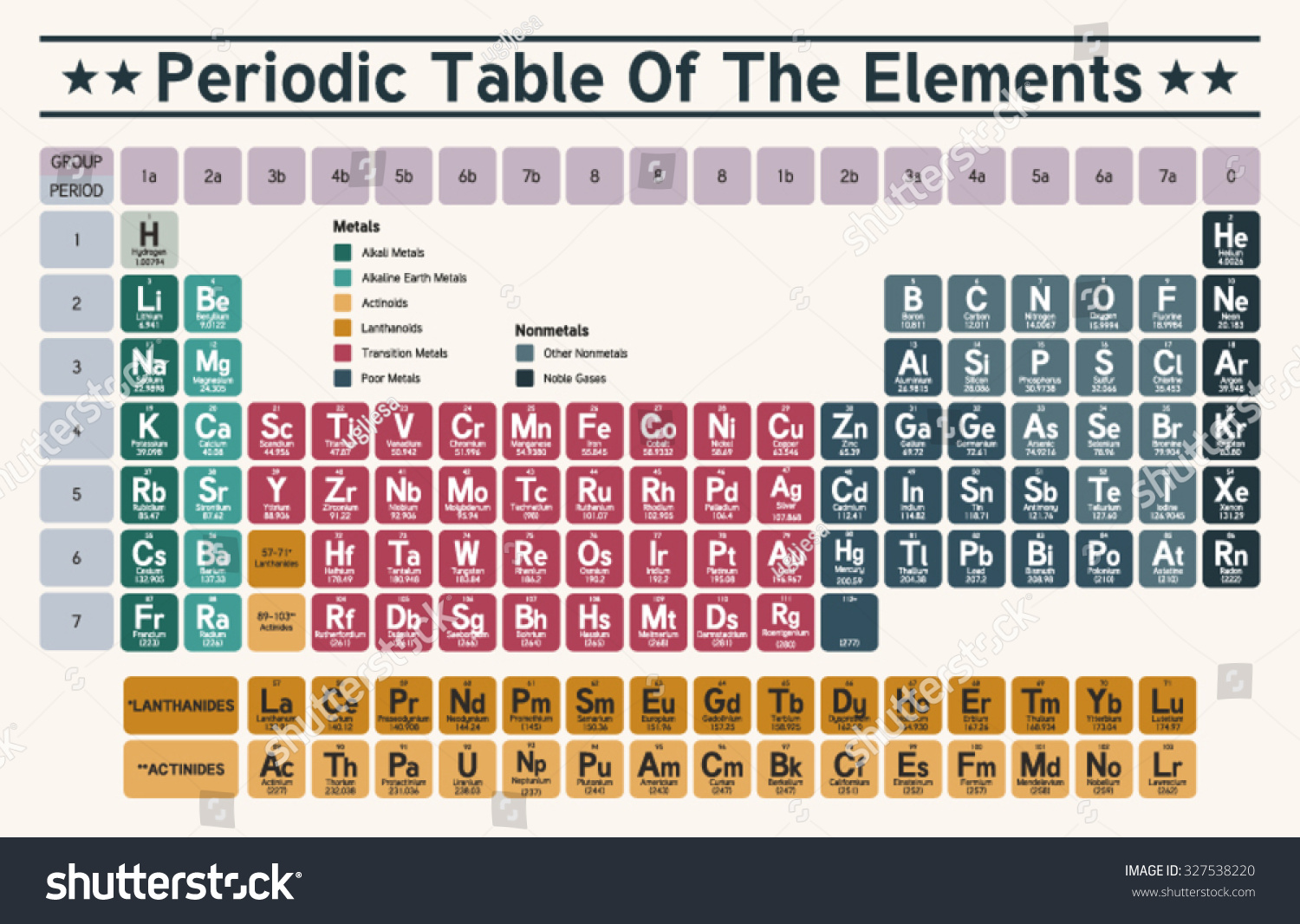 Vector illustration periodic table elements stock vector 327538220 vector illustration of a periodic table of elements gamestrikefo Gallery