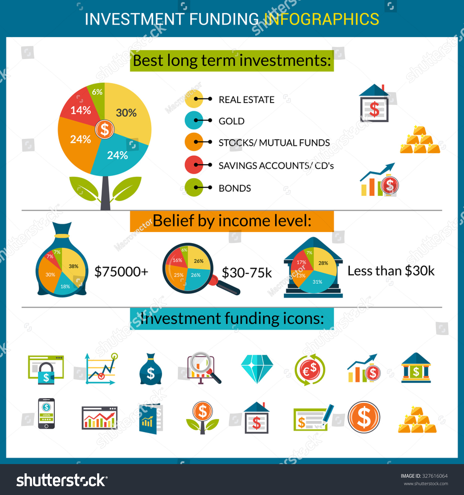Investment Funds Profit Banking System Flat Stock Illustration