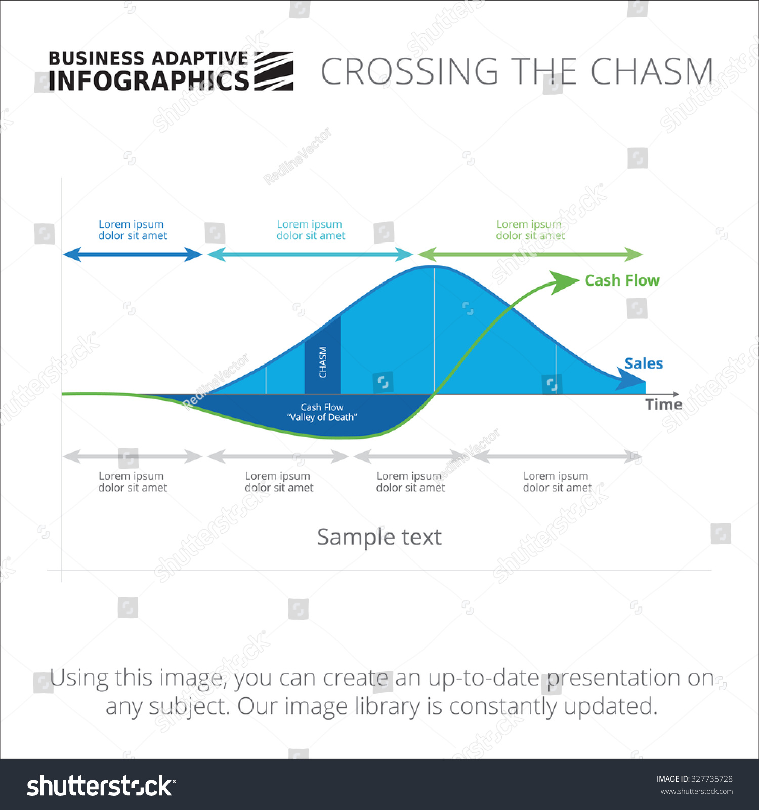 Editable Infographic Template Crossing Chasm Diagram Stock ...