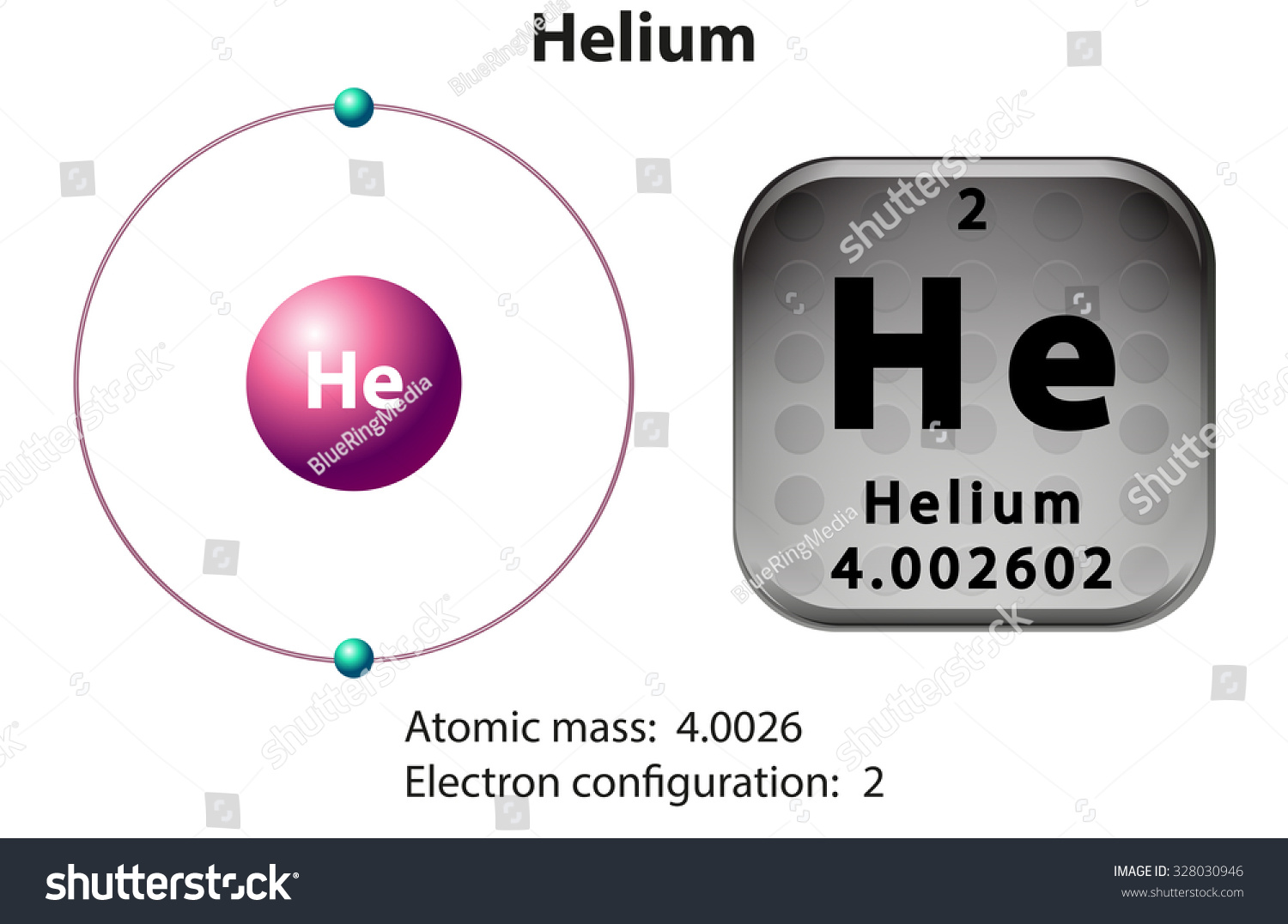 Electron diagram for helium auto wiring diagram today symbol electron diagram helium illustration stock vector 2018 rh shutterstock com electron diagram for atom electron ccuart Gallery